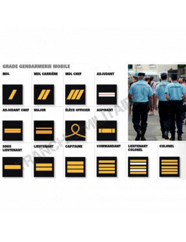 Galons de poitrine Gendarmerie Mobile